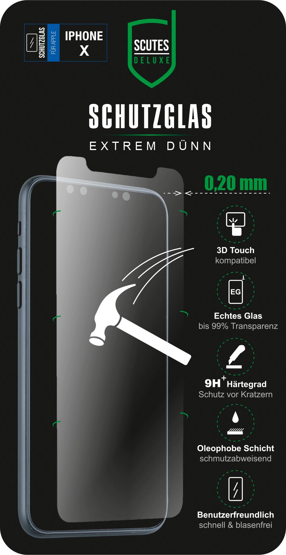 Schutzglas (iPhone X/XS)