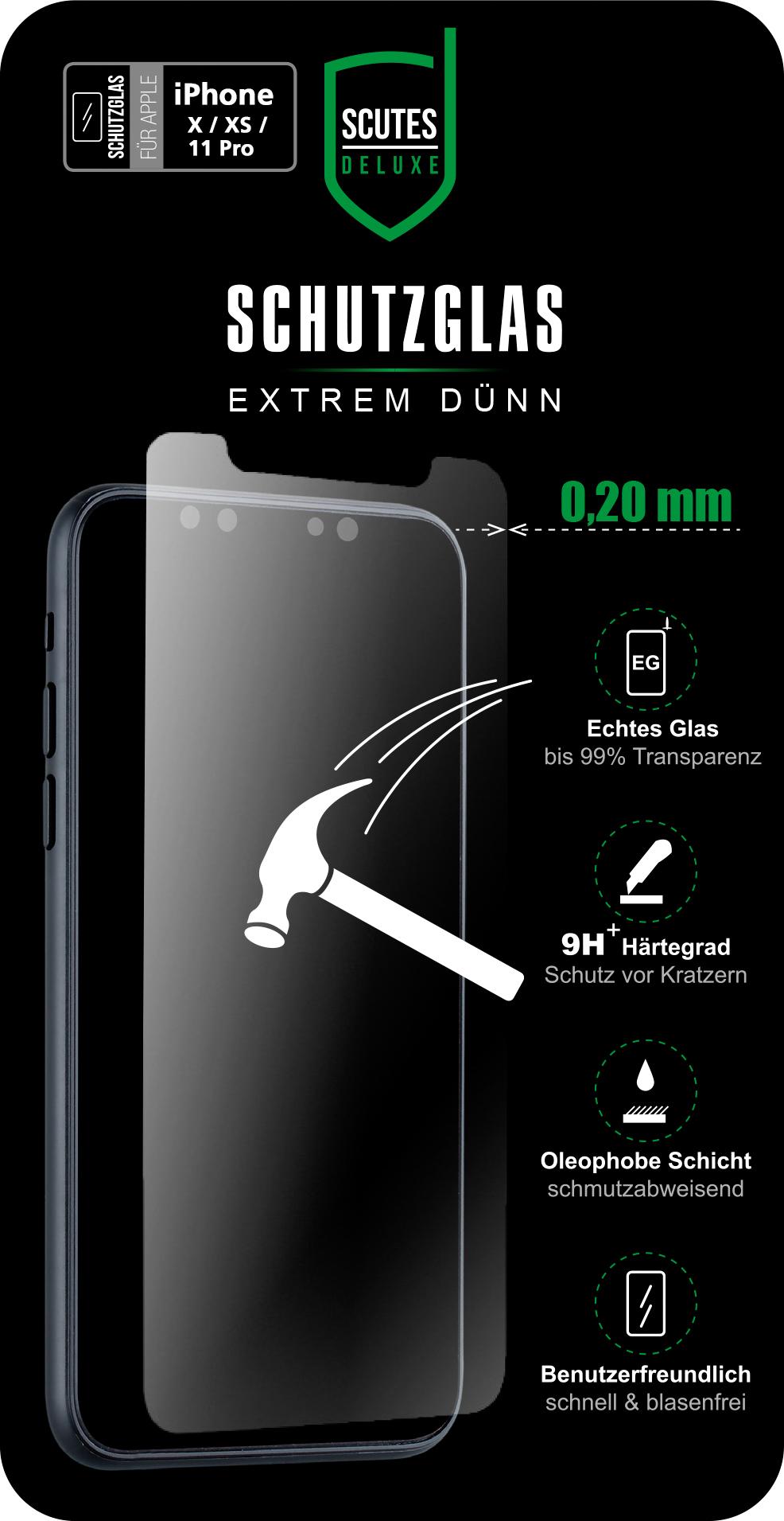 Schutzglas (iPhone 11 Pro)